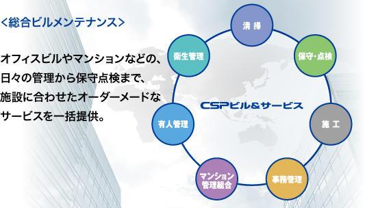 総合管理イメージ図.jpg