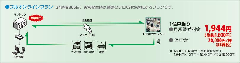 PGアイ フルオンラインプラン料金.png
