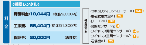 ビズガードモデルプラン 価格表.png