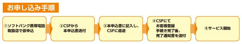お申し込み手順 「①ソフトバンクモバイル  取扱店で仮申込」「②CSPから本申込書送付」「③本申込書に記入し、CSPに返送」「④CSPにてお客様登録手続き完了後、完了通知書を送付」「⑤サービス開始」